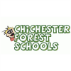 Chichester Forest Schools CIC