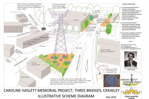 illustrative-scheme-diagram-copy.jpg - Caroline Haslett Memorial Project