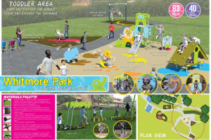 whitmore-park-toddler-area.jpg - 'Play' Whitmore