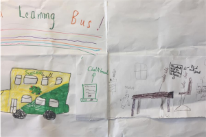 2018-05-08-learning-bus-drawing-part-2.jpg - The Learning Bus