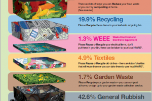 image.png - Creative Ways to Reduce Waste