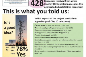 consultation-report-poster.jpg - Caroline Haslett Memorial Project