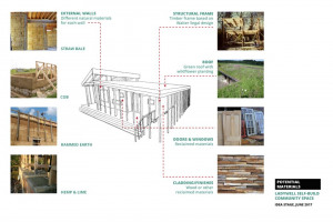 materials.jpg - Ladywell Self-Build Community Space