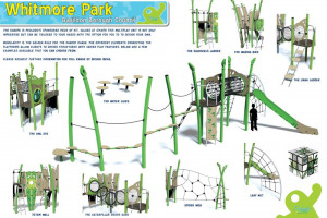 whitmore-park-equipment.jpg - 'Play' Whitmore