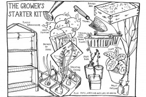 the-growers-starter-kit-27-apr-2016.jpg - Sown in Bolton