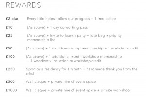 rewards.jpg - Help create a new Makerspace in Hoxton!