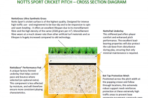 cross-section-1.png - New nets for Almondbury Cricket Club