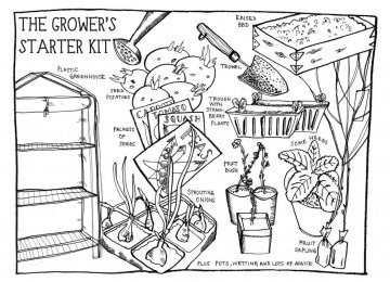 the-growers-starter-kit-27-apr-2016.jpg