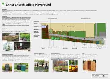 christ-church-edible-playground-page-001.jpg