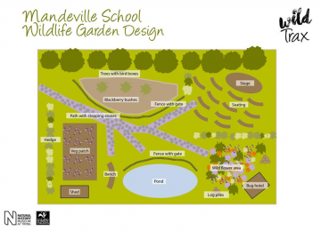 mandeville-school-garden-mock-up.jpg
