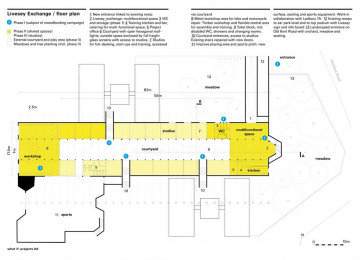 7-livesey-exchange-plan.jpg