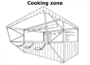 cooking-zone.jpg
