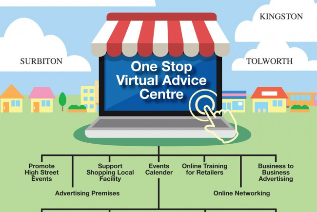 One Stop Virtual Business Advice Centre