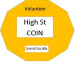 High St Coin
